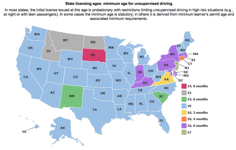 minimum driving age