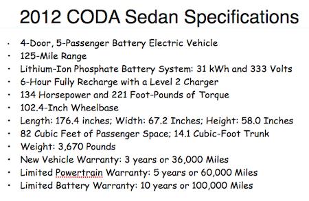 2012 CODA Specs