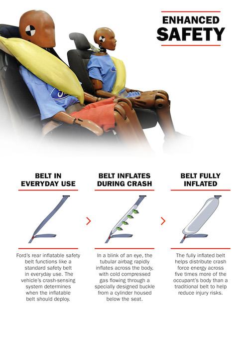 inflatable safety belt