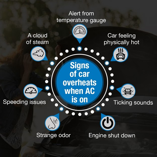 Signs of car overheats when AC is on.
